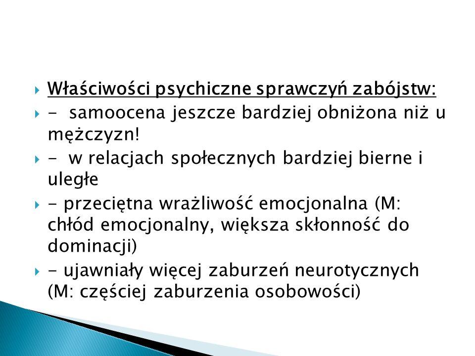  Właściwości psychiczne sprawczyń zabójstw:  - samoocena jeszcze bardziej obniżona niż u mężczyzn!  - w relacjach społecznych bardziej bierne i ule
