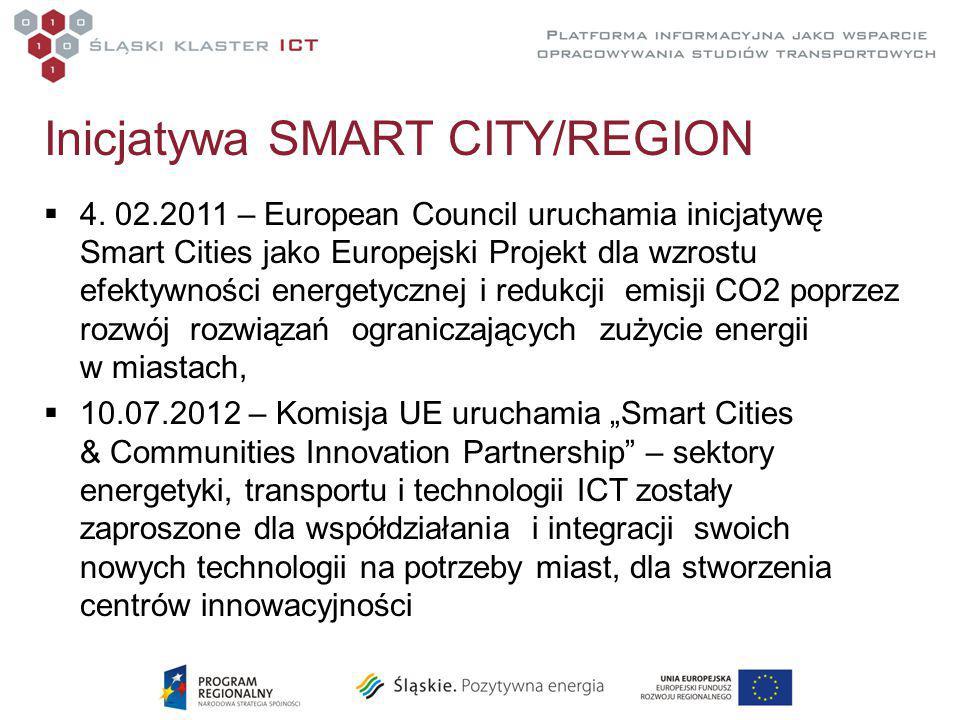 Inicjatywa SMART CITY/REGION  4.