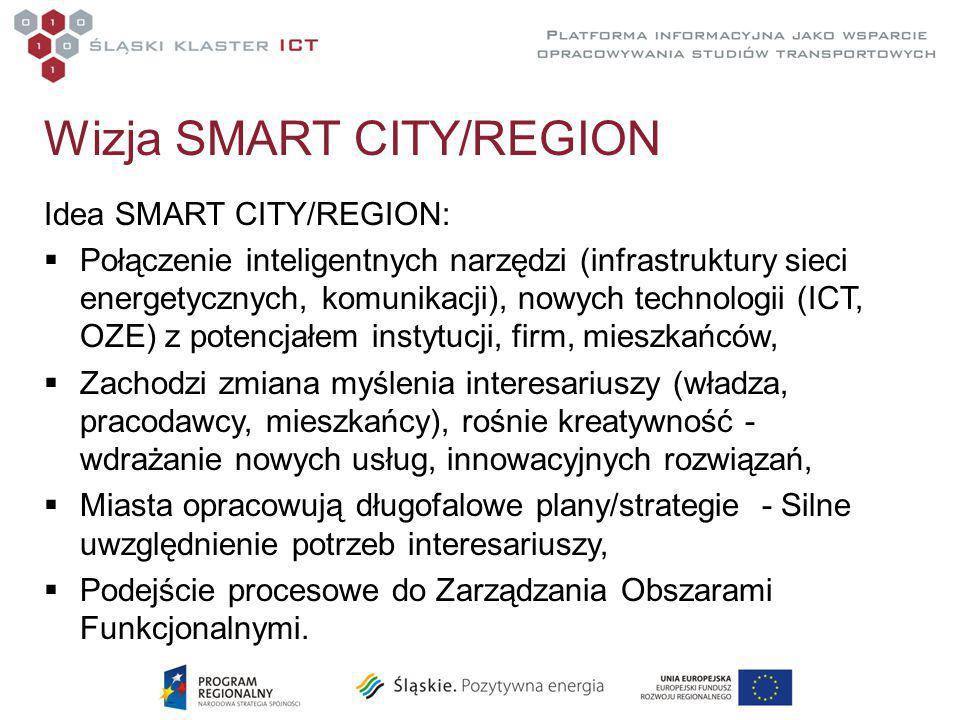 Wizja SMART CITY/REGION Idea SMART CITY/REGION:  Połączenie inteligentnych narzędzi (infrastruktury sieci energetycznych, komunikacji), nowych technologii (ICT, OZE) z potencjałem instytucji, firm, mieszkańców,  Zachodzi zmiana myślenia interesariuszy (władza, pracodawcy, mieszkańcy), rośnie kreatywność - wdrażanie nowych usług, innowacyjnych rozwiązań,  Miasta opracowują długofalowe plany/strategie - Silne uwzględnienie potrzeb interesariuszy,  Podejście procesowe do Zarządzania Obszarami Funkcjonalnymi.