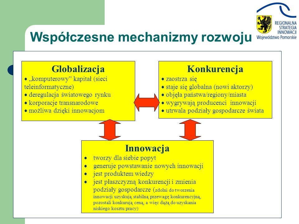 """Globalizacja  """"komputerowy"""" kapitał (sieci teleinformatyczne)  deregulacja światowego rynku  korporacje transnarodowe  możliwa dzięki innowacjom K"""