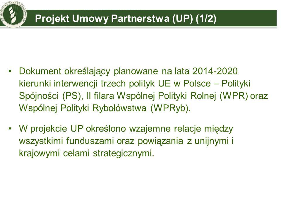 Projekt Umowy Partnerstwa (UP) (1/2) Dokument określający planowane na lata 2014-2020 kierunki interwencji trzech polityk UE w Polsce – Polityki Spójności (PS), II filara Wspólnej Polityki Rolnej (WPR) oraz Wspólnej Polityki Rybołówstwa (WPRyb).