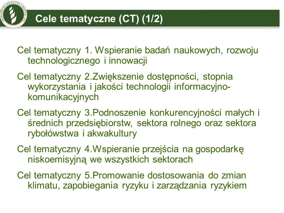 Cele tematyczne (CT) (1/2) Cel tematyczny 1. Wspieranie badań naukowych, rozwoju technologicznego i innowacji Cel tematyczny 2.Zwiększenie dostępności