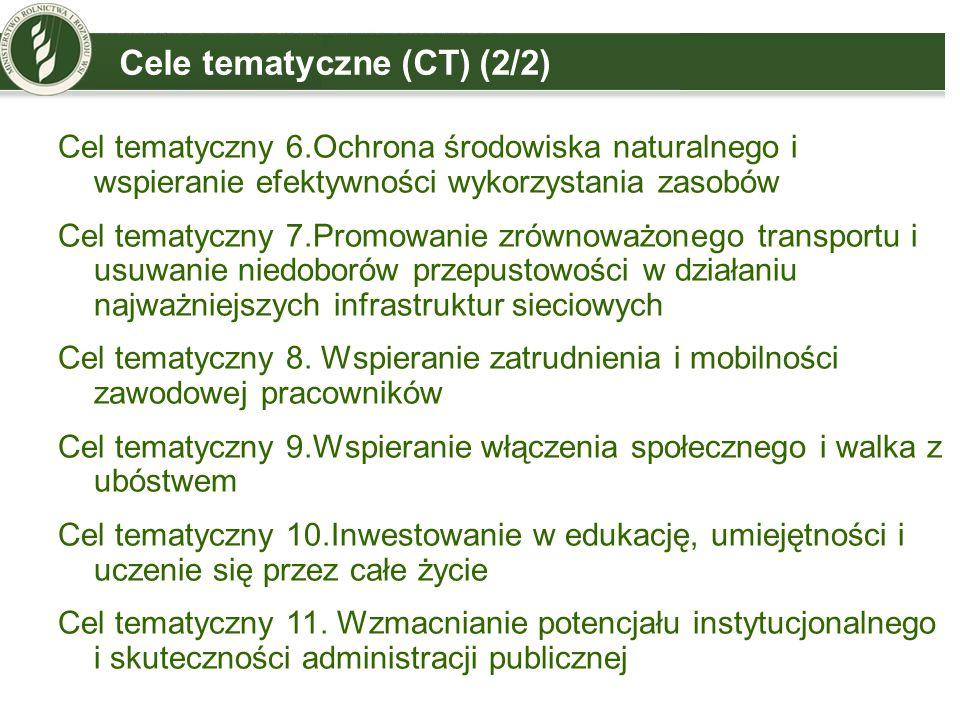 Cele tematyczne (CT) (2/2) Cel tematyczny 6.Ochrona środowiska naturalnego i wspieranie efektywności wykorzystania zasobów Cel tematyczny 7.Promowanie zrównoważonego transportu i usuwanie niedoborów przepustowości w działaniu najważniejszych infrastruktur sieciowych Cel tematyczny 8.