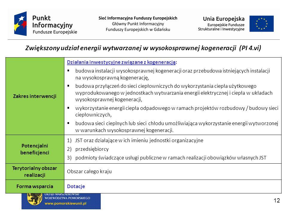12 Zwiększony udział energii wytwarzanej w wysokosprawnej kogeneracji (PI 4.vi) Zakres interwencji Działania inwestycyjne związane z kogeneracją:  budowa instalacji wysokosprawnej kogeneracji oraz przebudowa istniejących instalacji na wysokosprawną kogenerację,  budowa przyłączeń do sieci ciepłowniczych do wykorzystania ciepła użytkowego wyprodukowanego w jednostkach wytwarzania energii elektrycznej i ciepła w układach wysokosprawnej kogeneracji,  wykorzystanie energii ciepła odpadowego w ramach projektów rozbudowy / budowy sieci ciepłowniczych,  budowa sieci cieplnych lub sieci chłodu umożliwiająca wykorzystanie energii wytworzonej w warunkach wysokosprawnej kogeneracji.