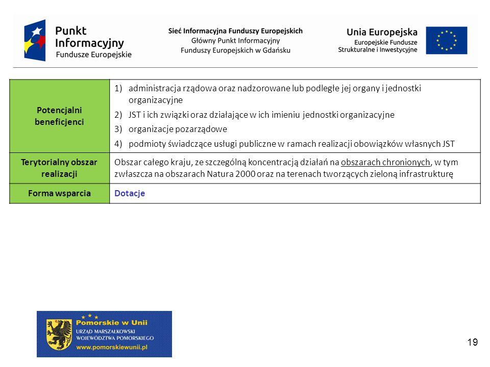 19 Potencjalni beneficjenci 1)administracja rządowa oraz nadzorowane lub podległe jej organy i jednostki organizacyjne 2)JST i ich związki oraz działające w ich imieniu jednostki organizacyjne 3)organizacje pozarządowe 4)podmioty świadczące usługi publiczne w ramach realizacji obowiązków własnych JST Terytorialny obszar realizacji Obszar całego kraju, ze szczególną koncentracją działań na obszarach chronionych, w tym zwłaszcza na obszarach Natura 2000 oraz na terenach tworzących zieloną infrastrukturę Forma wsparciaDotacje