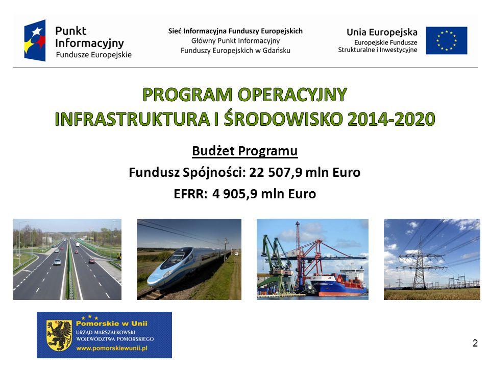 33 Potencjalni beneficjenci 1)zarządcy infrastruktury kolejowej 2)przedsiębiorstwa kolejowych przewozów pasażerskich i towarowych 3)tzw.