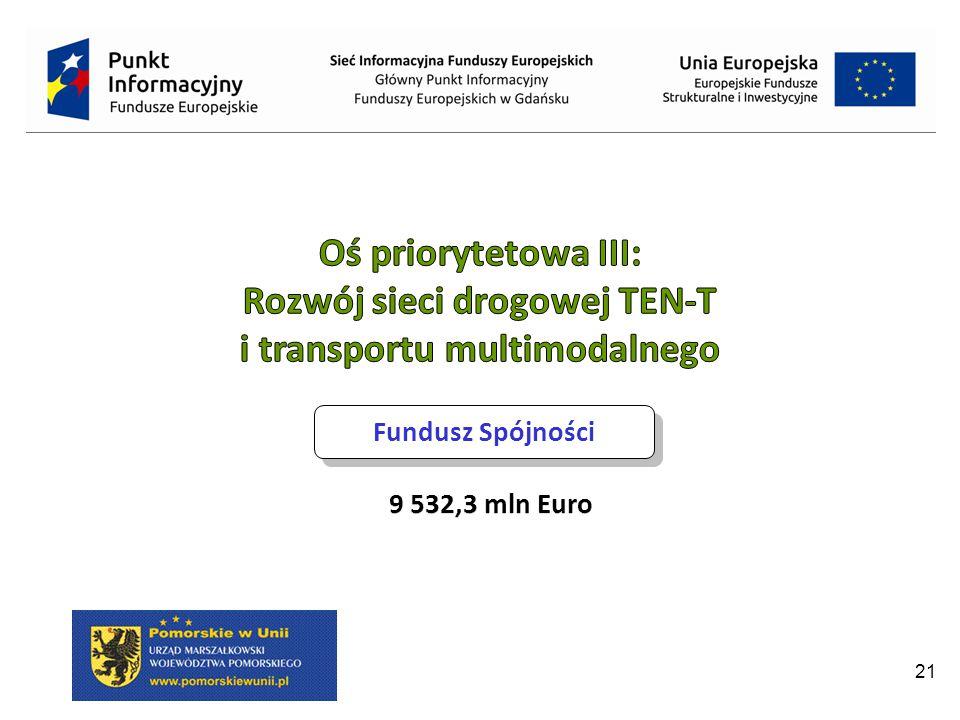 21 Fundusz Spójności