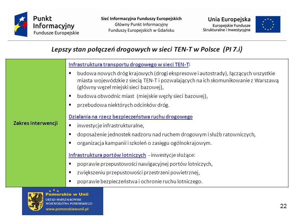 22 Lepszy stan połączeń drogowych w sieci TEN-T w Polsce (PI 7.i) Zakres interwencji Infrastruktura transportu drogowego w sieci TEN-T:  budowa nowych dróg krajowych (drogi ekspresowe i autostrady), łączących wszystkie miasta wojewódzkie z siecią TEN-T i pozwalających na ich skomunikowanie z Warszawą (główny węzeł miejski sieci bazowej),  budowa obwodnic miast (miejskie węzły sieci bazowej),  przebudowa niektórych odcinków dróg.