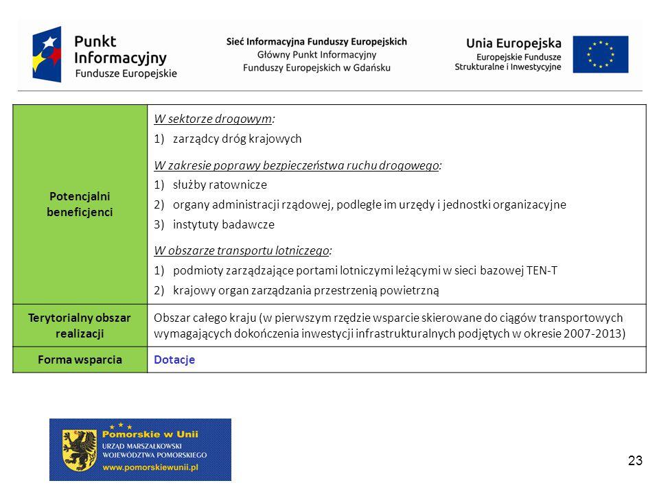 23 Potencjalni beneficjenci W sektorze drogowym: 1)zarządcy dróg krajowych W zakresie poprawy bezpieczeństwa ruchu drogowego: 1)służby ratownicze 2)organy administracji rządowej, podległe im urzędy i jednostki organizacyjne 3)instytuty badawcze W obszarze transportu lotniczego: 1)podmioty zarządzające portami lotniczymi leżącymi w sieci bazowej TEN-T 2)krajowy organ zarządzania przestrzenią powietrzną Terytorialny obszar realizacji Obszar całego kraju (w pierwszym rzędzie wsparcie skierowane do ciągów transportowych wymagających dokończenia inwestycji infrastrukturalnych podjętych w okresie 2007-2013) Forma wsparciaDotacje