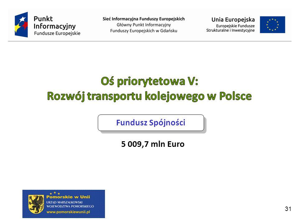 31 Fundusz Spójności