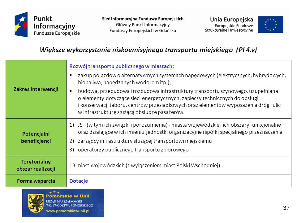 37 Większe wykorzystanie niskoemisyjnego transportu miejskiego (PI 4.v) Zakres interwencji Rozwój transportu publicznego w miastach:  zakup pojazdów o alternatywnych systemach napędowych (elektrycznych, hybrydowych, biopaliwa, napędzanych wodorem itp.),  budowa, przebudowa i rozbudowa infrastruktury transportu szynowego, uzupełniana o elementy dotyczące sieci energetycznych, zapleczy technicznych do obsługi i konserwacji taboru, centrów przesiadkowych oraz elementów wyposażenia dróg i ulic w infrastrukturę służącą obsłudze pasażerów.