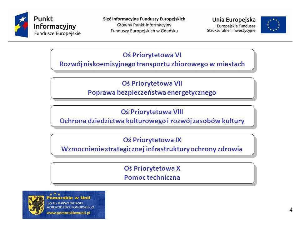 45 Zakres interwencji  wsparcie pracowni diagnostycznych oraz innych jednostek zajmujących się diagnostyką, (współpracujących z w/w jednostkami).