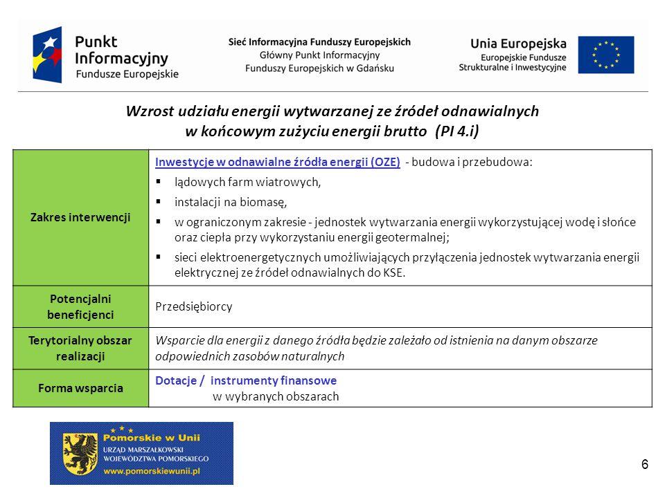 6 Wzrost udziału energii wytwarzanej ze źródeł odnawialnych w końcowym zużyciu energii brutto (PI 4.i) Zakres interwencji Inwestycje w odnawialne źródła energii (OZE) - budowa i przebudowa:  lądowych farm wiatrowych,  instalacji na biomasę,  w ograniczonym zakresie - jednostek wytwarzania energii wykorzystującej wodę i słońce oraz ciepła przy wykorzystaniu energii geotermalnej;  sieci elektroenergetycznych umożliwiających przyłączenia jednostek wytwarzania energii elektrycznej ze źródeł odnawialnych do KSE.