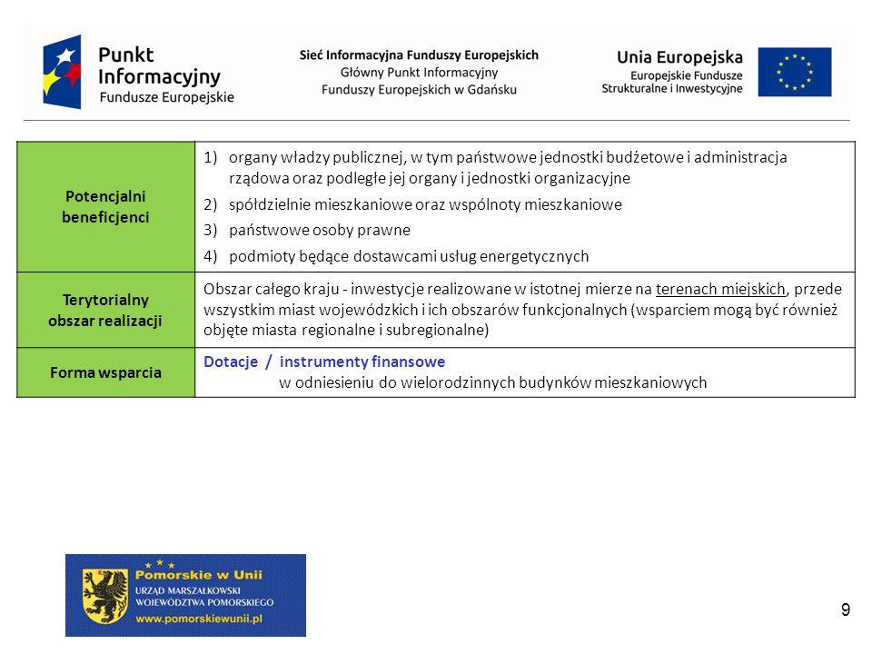 30 Zwiększona dostępność transportowa ośrodków miejskich poza siecią podstawowych połączeń drogowych w TEN-T oraz odciążenie miast od nadmiernego ruchu drogowego (PI 7.B) Zakres interwencji Inwestycje na krajowej sieci drogowej poza TEN-T:  połączenie ośrodków miejskich z siecią TEN-T (drogi ekspresowe i krajowe poza TEN-T, pełniące rolę tras wylotowych),  powiązanie miejskiej infrastruktury drogowej z pozamiejską siecią TEN-T (drogi krajowe w miejskich węzłach sieci bazowej),  odciążenie miast od nadmiernego ruchu drogowego (obwodnice pozamiejskie, drogi krajowe w miastach na prawach powiatu),  uzupełniająco – inwestycje z zakresu bezpieczeństwa ruchu drogowego.