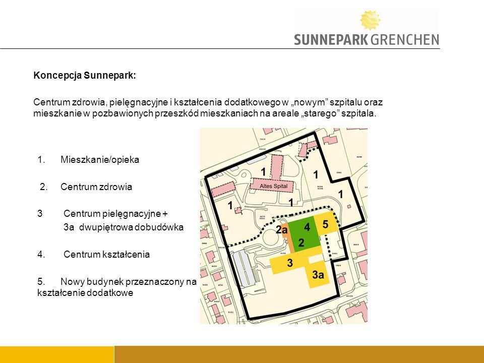"""Koncepcja Sunnepark: Centrum zdrowia, pielęgnacyjne i kształcenia dodatkowego w """"nowym szpitalu oraz mieszkanie w pozbawionych przeszkód mieszkaniach na areale """"starego szpitala."""