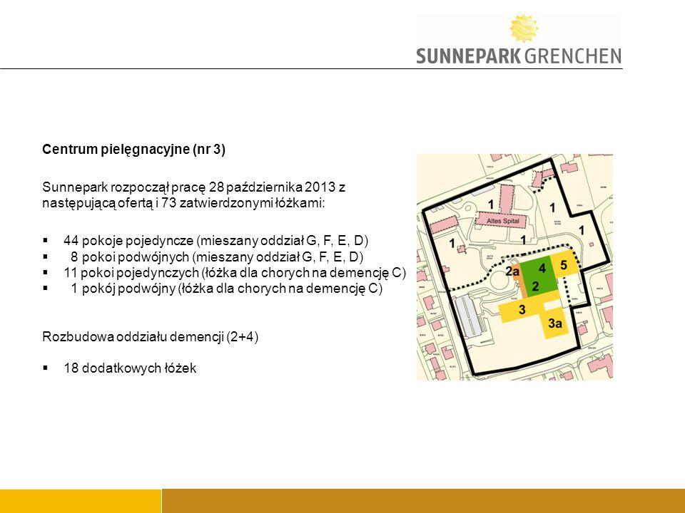 Centrum pielęgnacyjne (nr 3) Sunnepark rozpoczął pracę 28 października 2013 z następującą ofertą i 73 zatwierdzonymi łóżkami:  44 pokoje pojedyncze (mieszany oddział G, F, E, D)  8 pokoi podwójnych (mieszany oddział G, F, E, D)  11 pokoi pojedynczych (łóżka dla chorych na demencję C)  1 pokój podwójny (łóżka dla chorych na demencję C) Rozbudowa oddziału demencji (2+4)  18 dodatkowych łóżek