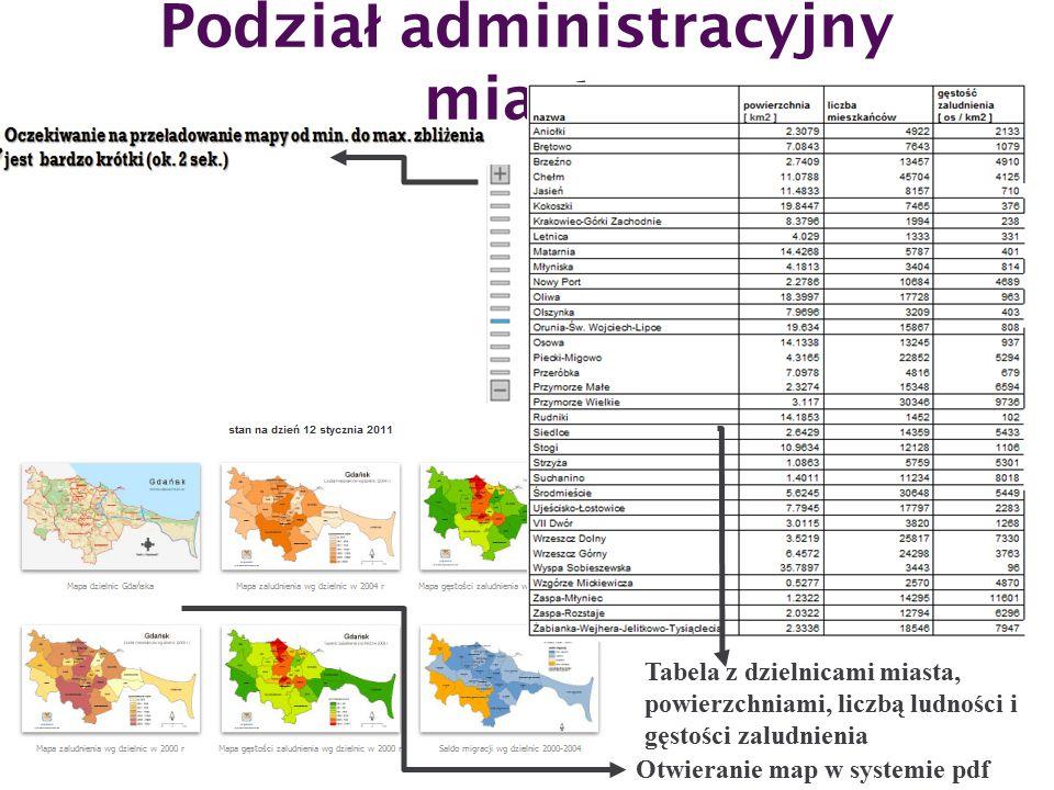 Podzia ł administracyjny miasta Otwieranie map w systemie pdf Tabela z dzielnicami miasta, powierzchniami, liczbą ludności i gęstości zaludnienia