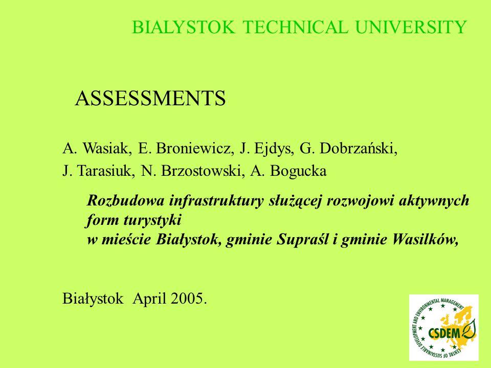 A. Wasiak, E. Broniewicz, J. Ejdys, G. Dobrzański, J. Tarasiuk, N. Brzostowski, A. Bogucka Rozbudowa infrastruktury służącej rozwojowi aktywnych form