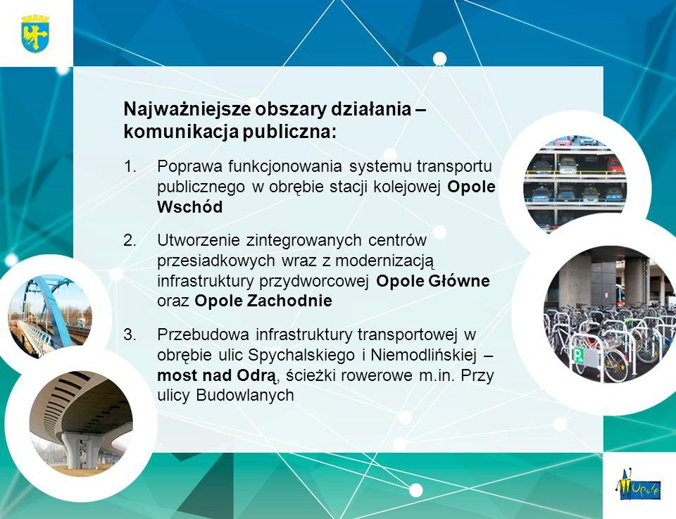 Najważniejsze obszary działania – komunikacja publiczna: 1.Poprawa funkcjonowania systemu transportu publicznego w obrębie stacji kolejowej Opole Wsch