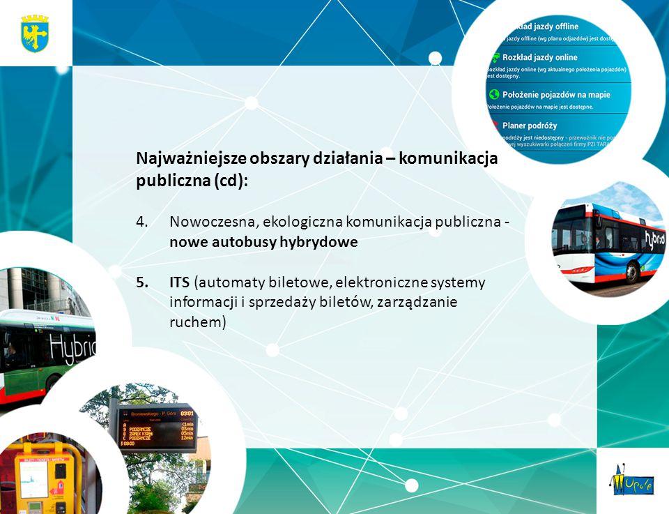 Najważniejsze obszary działania – komunikacja publiczna (cd): 4.Nowoczesna, ekologiczna komunikacja publiczna - nowe autobusy hybrydowe 5.ITS (automaty biletowe, elektroniczne systemy informacji i sprzedaży biletów, zarządzanie ruchem)
