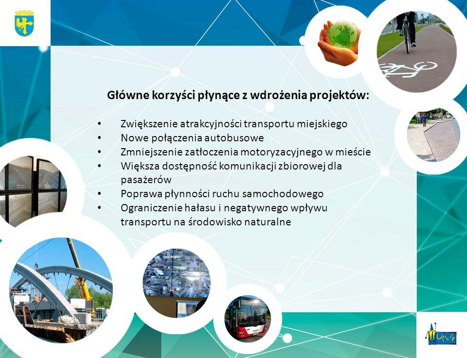 Główne korzyści płynące z wdrożenia projektów: Zwiększenie atrakcyjności transportu miejskiego Nowe połączenia autobusowe Zmniejszenie zatłoczenia mot