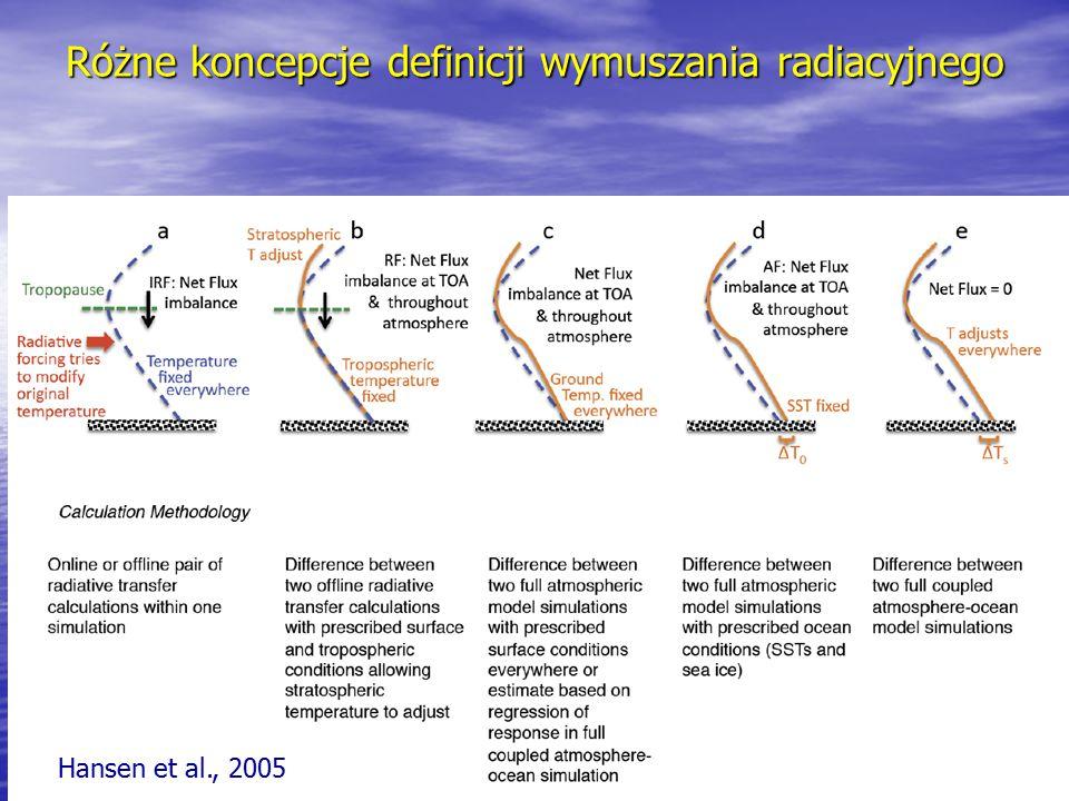 Różne koncepcje definicji wymuszania radiacyjnego Hansen et al., 2005