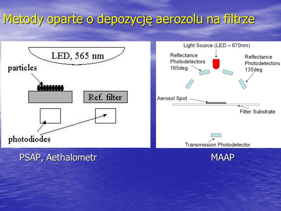 Metody oparte o depozycję aerozolu na filtrze PSAP, Aethalometr MAAP