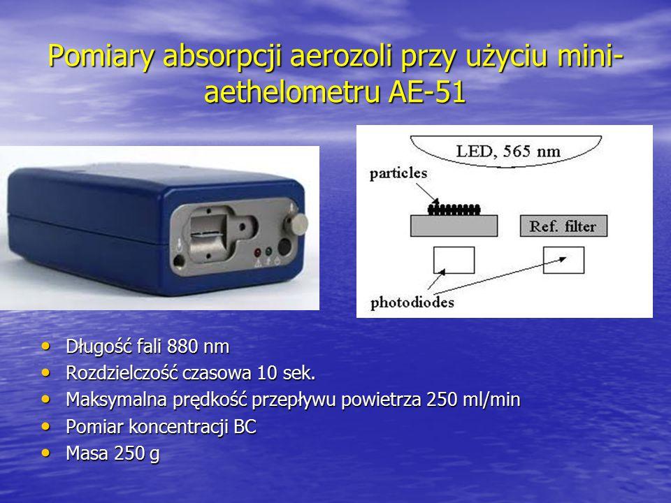 Pomiary absorpcji aerozoli przy użyciu mini- aethelometru AE-51 Długość fali 880 nm Długość fali 880 nm Rozdzielczość czasowa 10 sek. Rozdzielczość cz