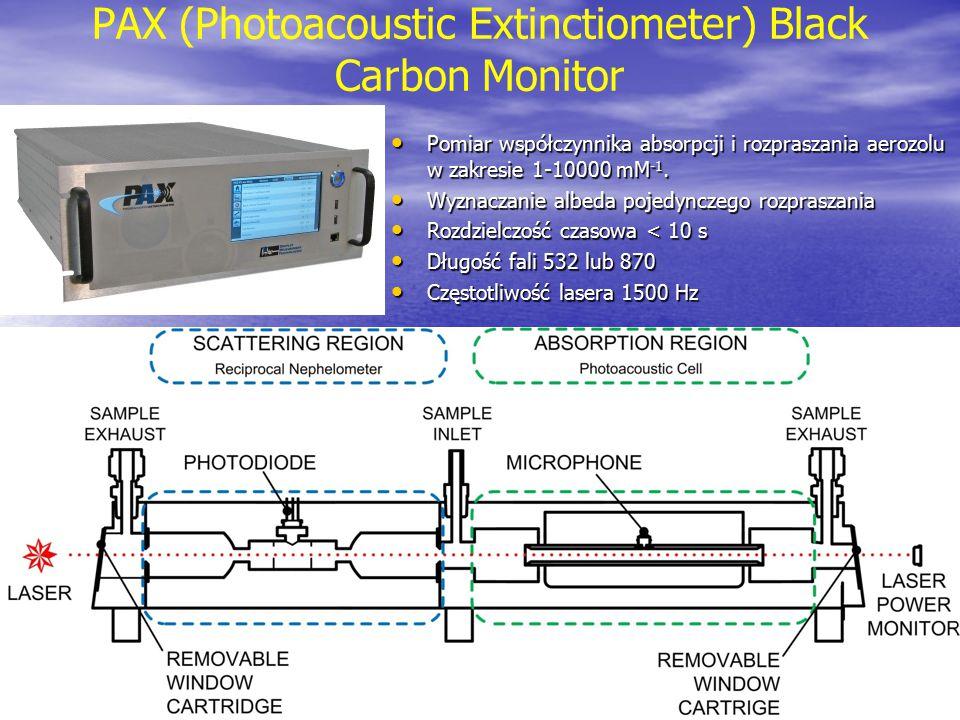 PAX (Photoacoustic Extinctiometer) Black Carbon Monitor Pomiar współczynnika absorpcji i rozpraszania aerozolu w zakresie 1-10000 mM -1. Pomiar współc