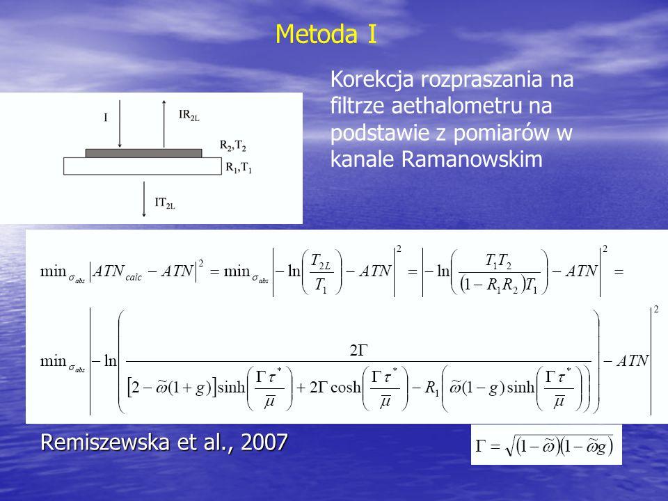 Remiszewska et al., 2007 Metoda I Korekcja rozpraszania na filtrze aethalometru na podstawie z pomiarów w kanale Ramanowskim