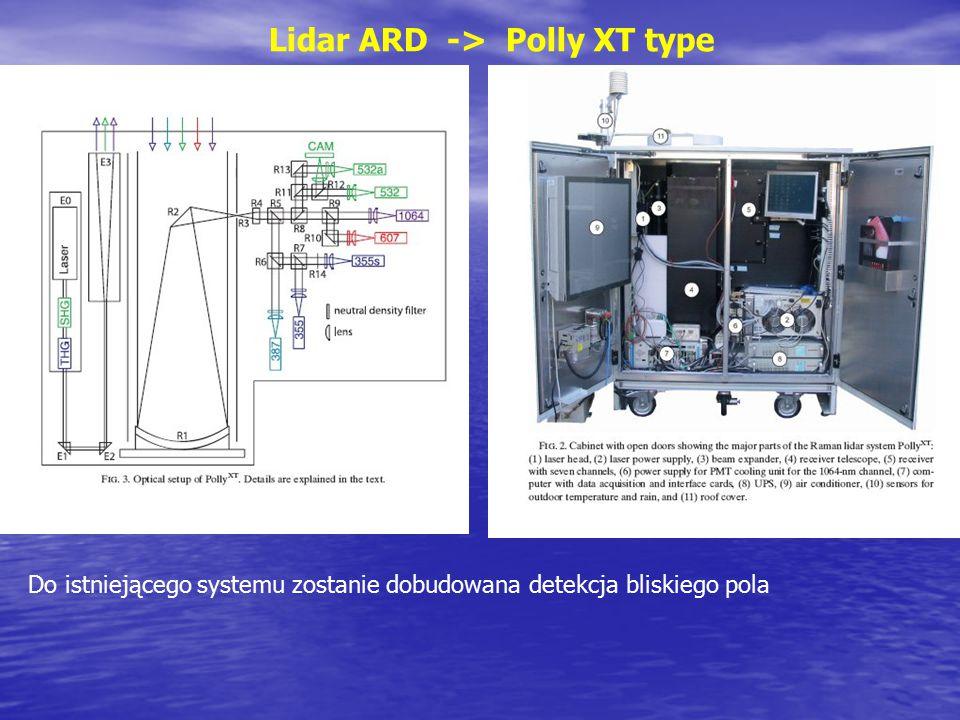Lidar ARD -> Polly XT type Do istniejącego systemu zostanie dobudowana detekcja bliskiego pola