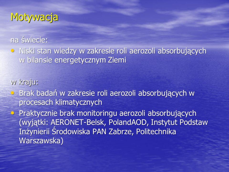 Motywacja na świecie: Niski stan wiedzy w zakresie roli aerozoli absorbujących w bilansie energetycznym Ziemi Niski stan wiedzy w zakresie roli aerozo