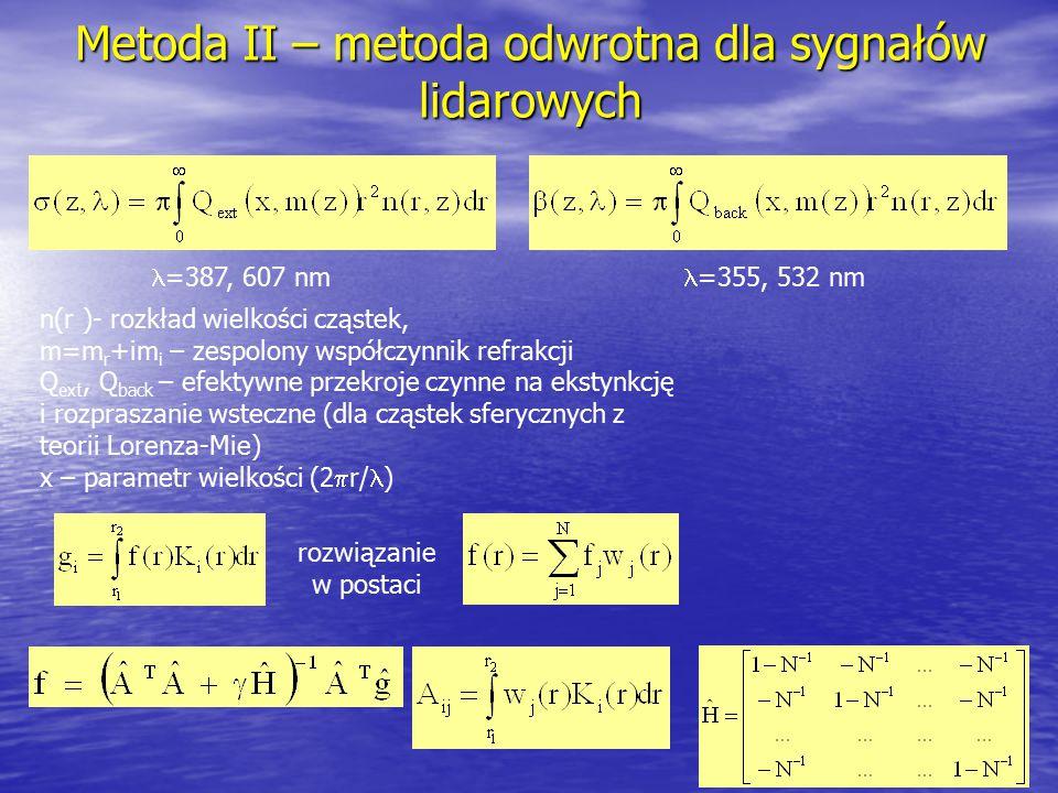 Metoda II – metoda odwrotna dla sygnałów lidarowych =387, 607 nm =355, 532 nm n(r )- rozkład wielkości cząstek, m=m r +im i – zespolony współczynnik r