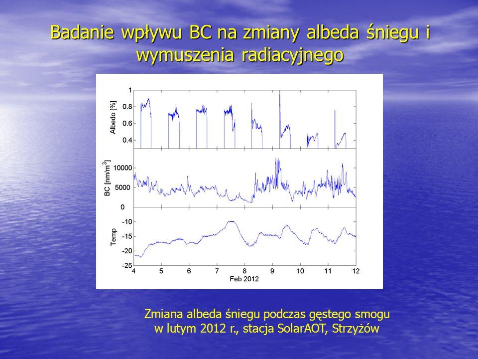 Badanie wpływu BC na zmiany albeda śniegu i wymuszenia radiacyjnego Zmiana albeda śniegu podczas gęstego smogu w lutym 2012 r., stacja SolarAOT, Strzy