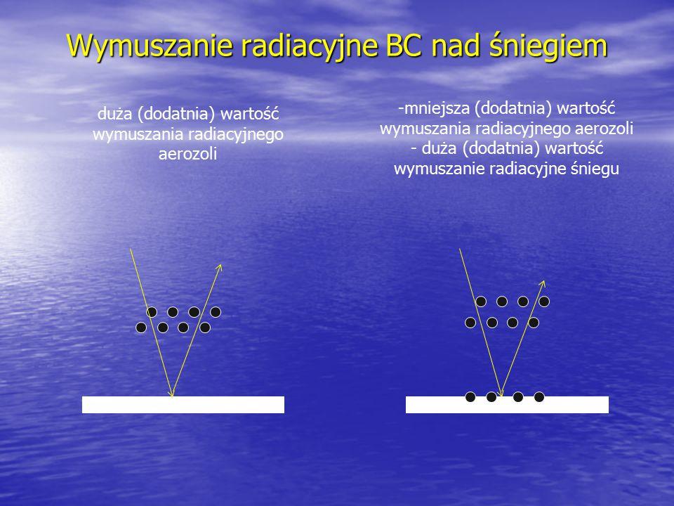 Wymuszanie radiacyjne BC nad śniegiem duża (dodatnia) wartość wymuszania radiacyjnego aerozoli -mniejsza (dodatnia) wartość wymuszania radiacyjnego ae