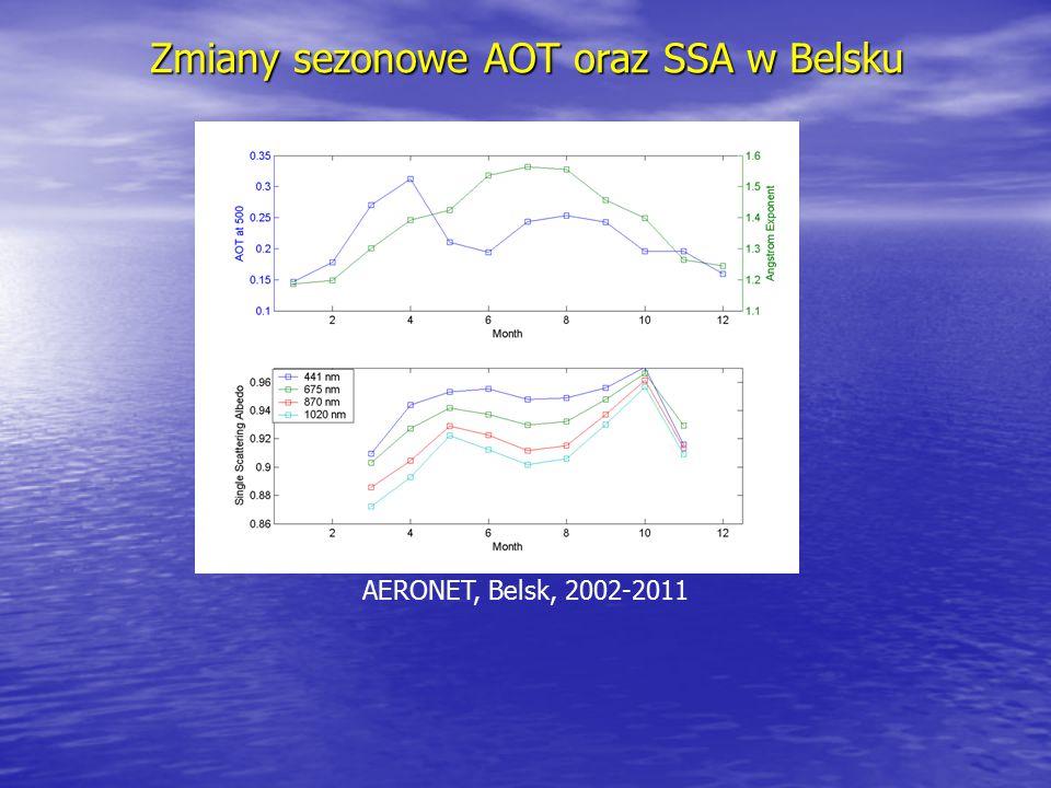 Zmiany sezonowe AOT oraz SSA w Belsku AERONET, Belsk, 2002-2011