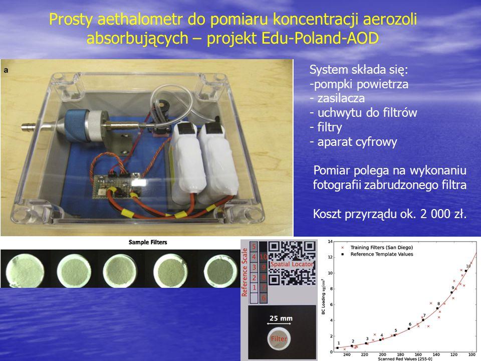 Prosty aethalometr do pomiaru koncentracji aerozoli absorbujących – projekt Edu-Poland-AOD System składa się: -pompki powietrza - zasilacza - uchwytu