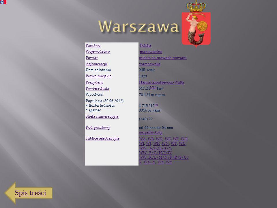 Spis treści Państwo Polska Województwo mazowieckie Powiat miasto na prawach powiatu Aglomeracja warszawska Data założenia XIII wiek Prawa miejskie 1323 Prezydent Hanna Gronkiewicz-Waltz Powierzchnia 517,24 [1][2] km² [1][2] Wysokość 78-121 m n.p.m.