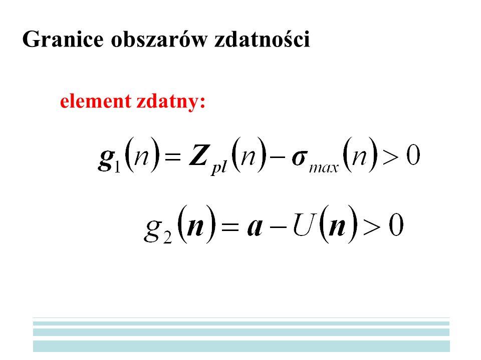 Granice obszarów zdatności element zdatny: