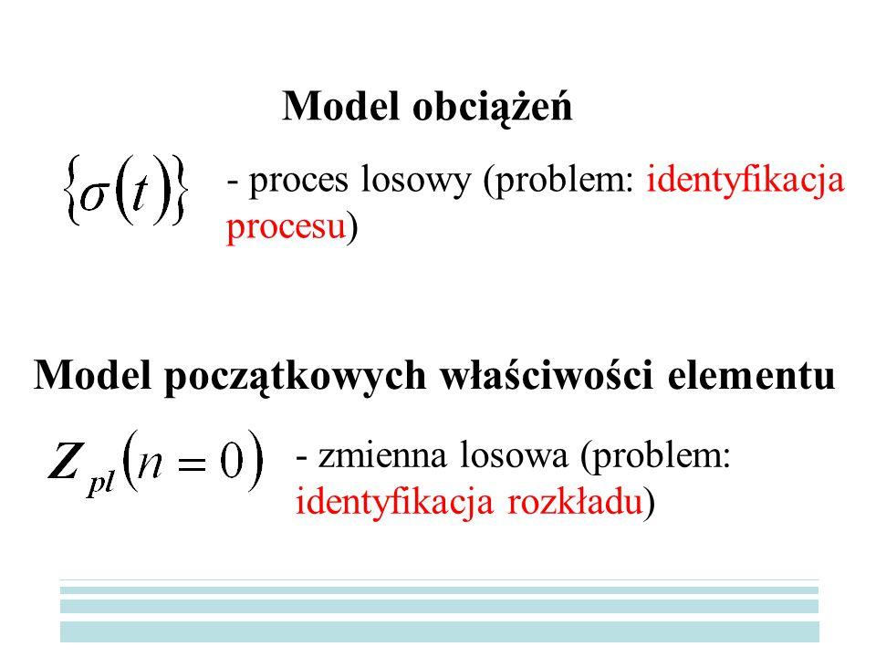 Model obciążeń Model początkowych właściwości elementu - proces losowy (problem: identyfikacja procesu) - zmienna losowa (problem: identyfikacja rozkł