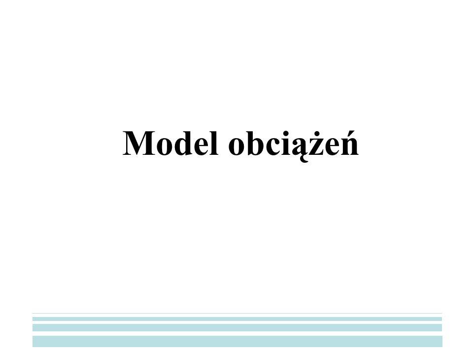 Model obciążeń