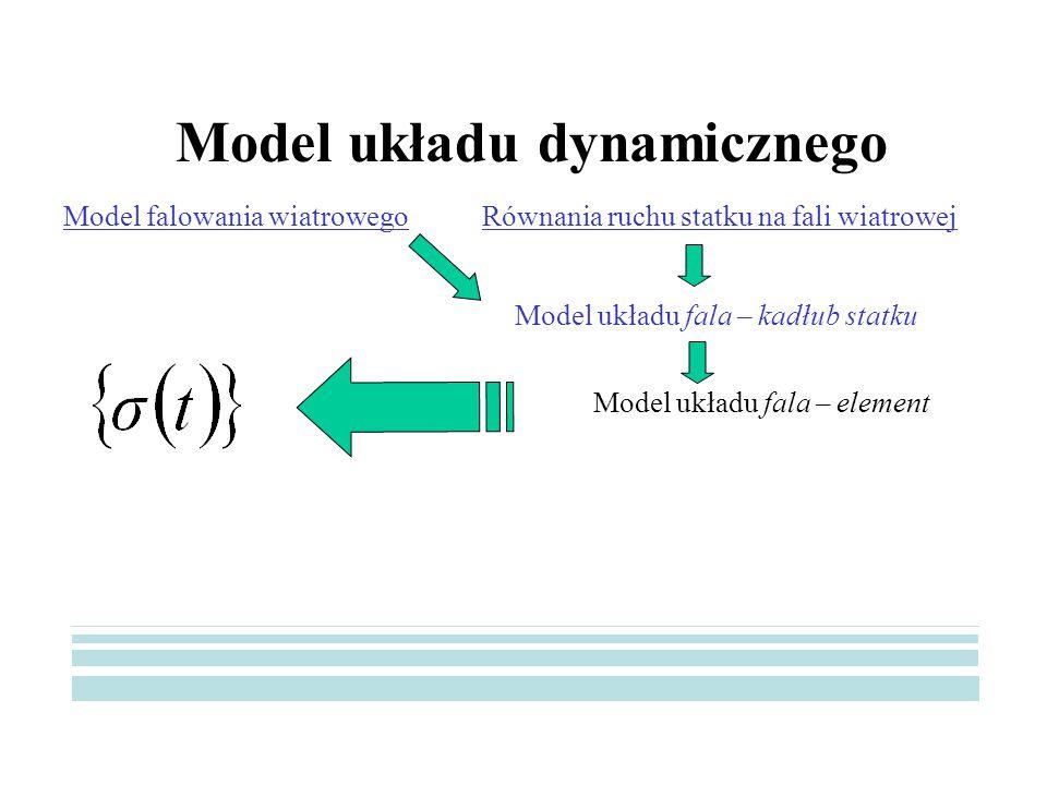 Model układu dynamicznego Model falowania wiatrowegoRównania ruchu statku na fali wiatrowej Model układu fala – kadłub statku Model układu fala – elem