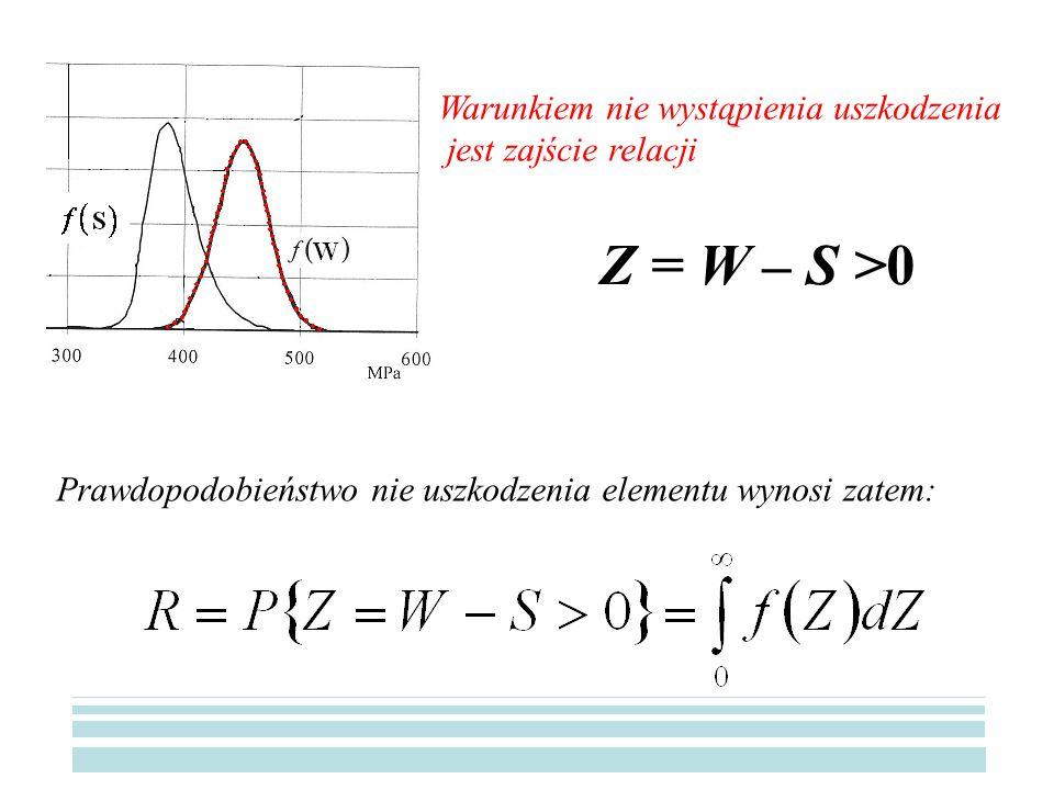 Warunkiem nie wystąpienia uszkodzenia jest zajście relacji Z = W – S >0 Prawdopodobieństwo nie uszkodzenia elementu wynosi zatem: