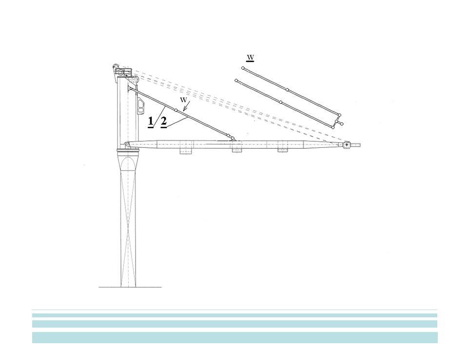 Proces kołysań statku Przeciążenia Zmęczenie objętościowe Trwałe odkształcenia plastyczne Pęknięcia zmęczeniowe WYPADKI MORSKIE
