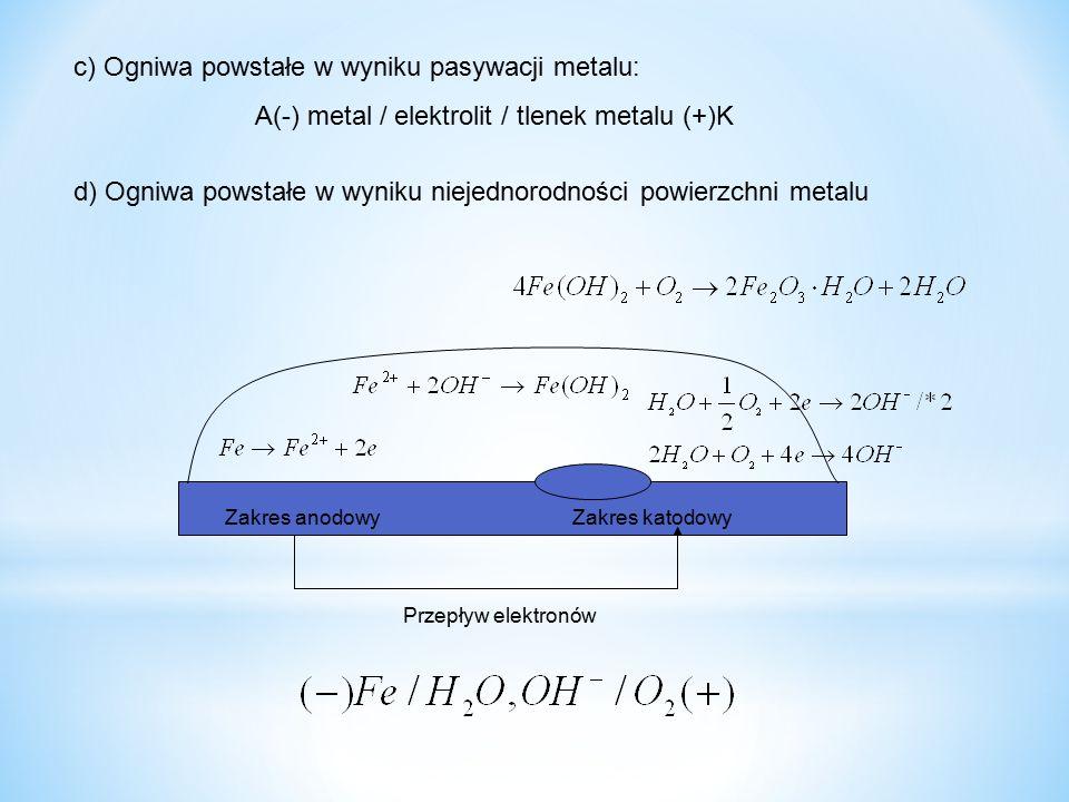 c) Ogniwa powstałe w wyniku pasywacji metalu: A(-) metal / elektrolit / tlenek metalu (+)K d) Ogniwa powstałe w wyniku niejednorodności powierzchni me