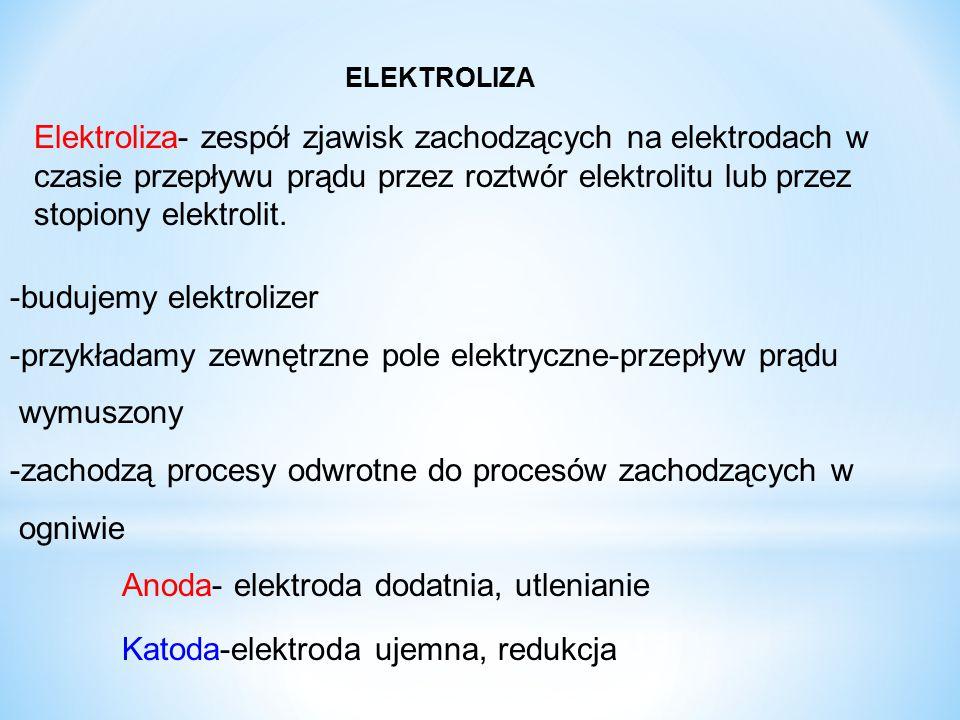 -budujemy elektrolizer -przykładamy zewnętrzne pole elektryczne-przepływ prądu wymuszony -zachodzą procesy odwrotne do procesów zachodzących w ogniwie