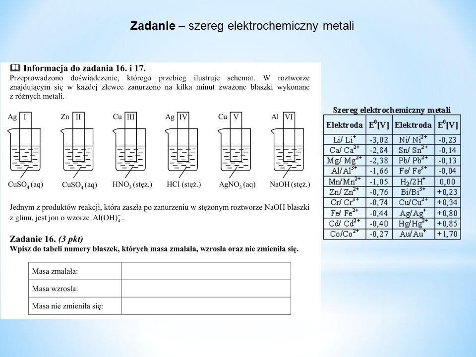 2.Elektroliza roztworów wodnych soli kwasów beztlenowych PRZYKŁADY a).