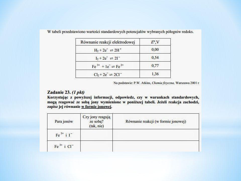 PRZYKŁADOWE ZADANIE Zadanie (1 pkt) Jaki ładunek musi przepłynąć przez wodny roztwór zawierający 3,5 mola NiBr 2 i 0,5 mola FeI 3 aby całkowicie usunąć jony Ni 2+ i Fe 3+ z roztworu.