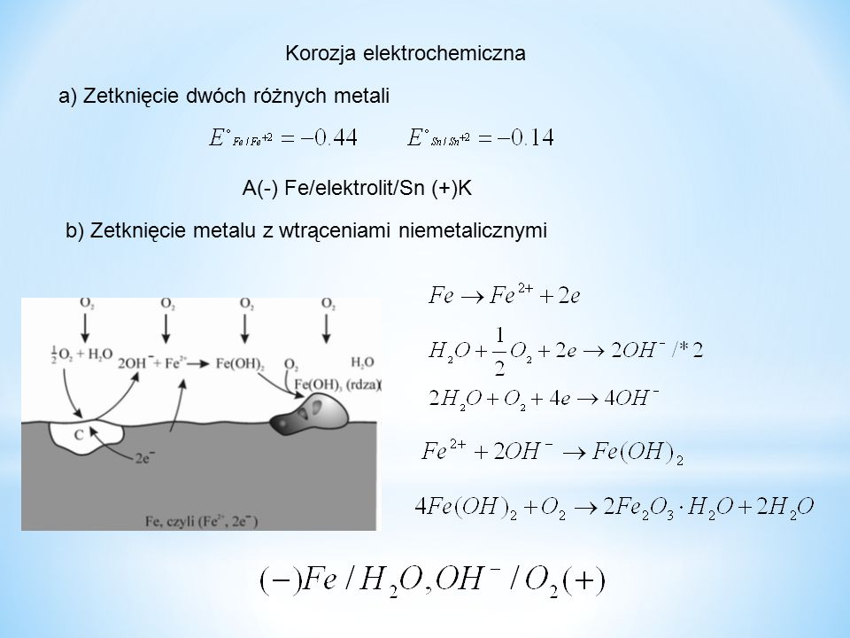 c) Ogniwa powstałe w wyniku pasywacji metalu: A(-) metal / elektrolit / tlenek metalu (+)K d) Ogniwa powstałe w wyniku niejednorodności powierzchni metalu Zakres anodowyZakres katodowy Przepływ elektronów