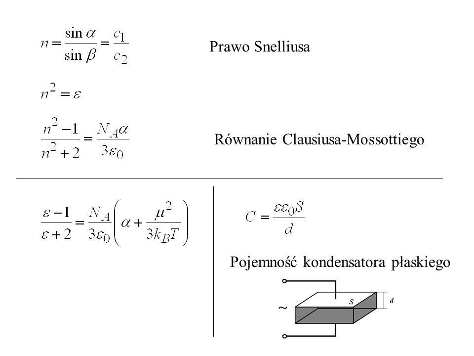 Pojemność kondensatora płaskiego Równanie Clausiusa-Mossottiego Prawo Snelliusa